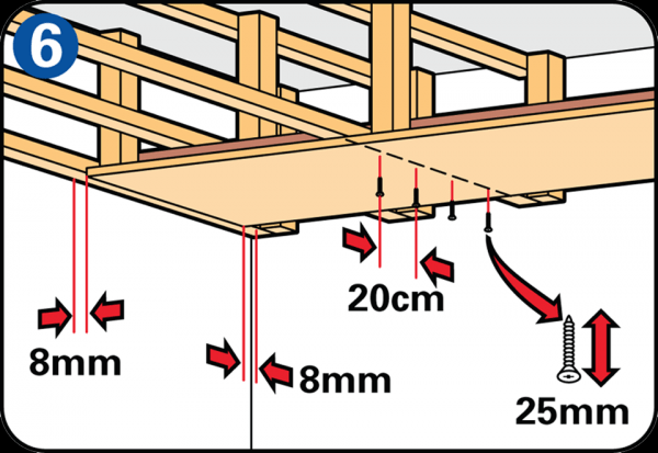 Montera ett falskt innertak for Abaisser plafond